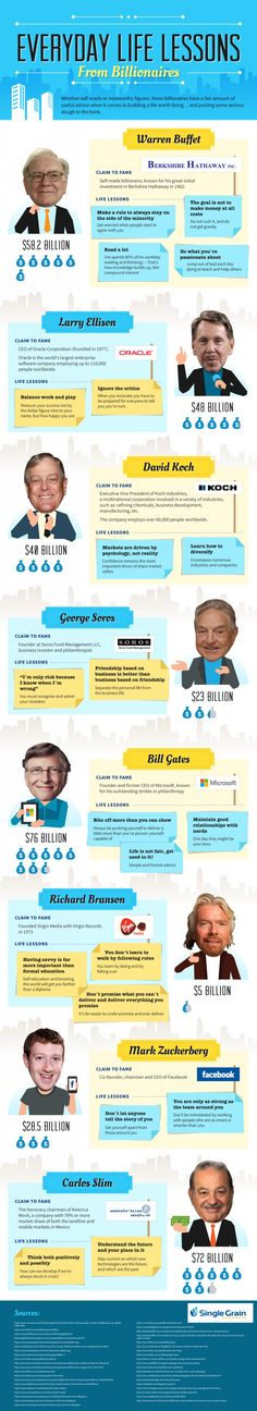 Every Day Life Lessons from Billionaires... If only we knew what they know, perhaps we will be billionaires as well.