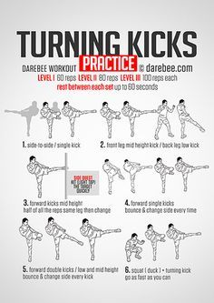 Turning Kicks Practice Workout