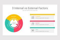Contributing Factors PowerPoint Diagram Dashboards, Keynote Template, Color Themes, Factors, Lorem Ipsum, Diagram, Templates, Stencils, Vorlage