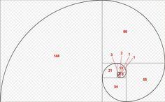 The Fibonacci Spiral - aka the Golden Ratio