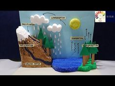 Science Projects For Kids, Preschool Learning Activities, Science Experiments Kids, Preschool Art, Science For Kids, Diy Craft Projects, School Projects, Science Exhibition Projects, Water Cycle Craft