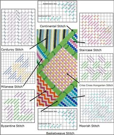 I wanted to show needlepoint decorative stitches finished with each stitch diagram. Sometimes I look at a stitch diagram and wonder what the stitch would look like finished.