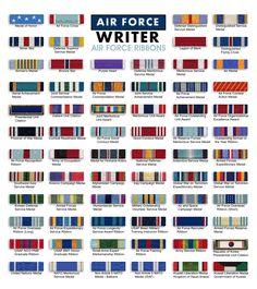Air Force Ribbons