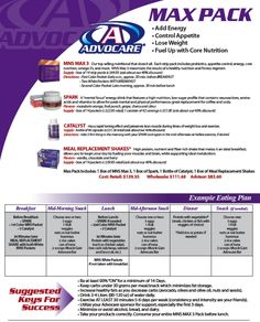 Advocare & Me Keeping it Real: February 2011
