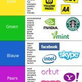 De juiste kleur voor je merk