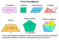 Areas de poligonos