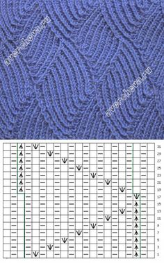 Knitting Patterns Techniques How to knit such a pattern. Lace Knitting Stitches, Lace Knitting Patterns, Cable Knitting, Knitting Charts, Lace Patterns, Knitting Designs, Stitch Patterns, Knitting Needles, Stitch Design