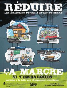 """Réseau In-Terre-Actif - Affiche """"Réduire les GES, ça marche... si t'embarques!"""""""