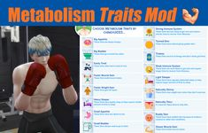 Sims Cc, My Sims, Sims 4 Cas Mods, Build Muscle Fast, Gain Muscle, Sims 4 Traits, Weak Immune System, Sims 4 Collections, Sims 4 Gameplay