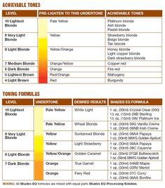 Shades EQ Color Mix Chart