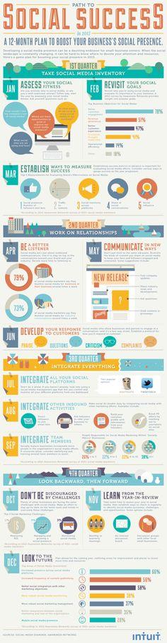 12-maandenplan-voor-social-media-suces-infographic