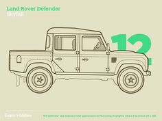Licence to drive: Автомобили Джеймса Бонда - Blog