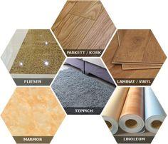 Heizfolie - Infrarot Fußbodenheizungen für Laminat : Heizfolien als Flächenheizung - Dachfenster und Duschtempel