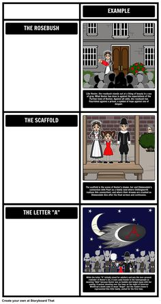 An analysis of the use of symbolism in the book scarlet letter by nathaniel hawthorne