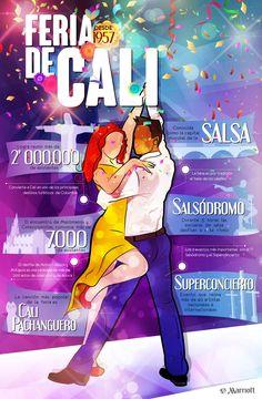 Encuentra en nuestra infografía los datos más representativos de la Feria de Cali, para que durante tu estadía no te pierdas de nada. #Colombia #Salsa #Feria #Vacaciones #Marriott #HotelMarriott #Cali #Infographic #Travel