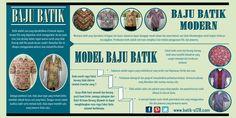 Meskipun batik yang diproduksi di bagian lain dunia, Indonesia dapat dianggap rumah rohani dan mana bentuk seni telah dikembangkan untuk tingkat terbesar kecanggihan. Jelajahi situs http://batik-s128.com ini untuk informasi lebih lanjut tentang baju batik modern. Kain batik mungkin warisan seni dan budaya paling terkenal di Indonesia dan diakui oleh UNESCO. Memilih untuk membeli yang terbaik baju batik modern.  Ikuti kami https://en.gravatar.com/wanitabatik