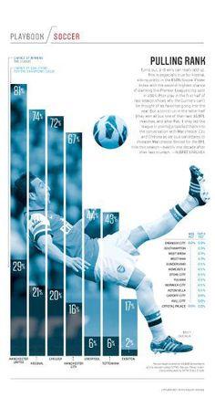 Soccer Magazine Layout