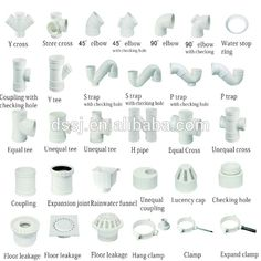 Plastic Plumbing Pipe, Under Sink Plumbing, Shower Plumbing, Cpvc Fittings, Pvc Pipe Fittings, Pvc Pipe Crafts, Pvc Pipe Projects, Plumbing Pipe Furniture, Plumbing Tools