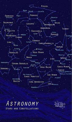 Constelacion.