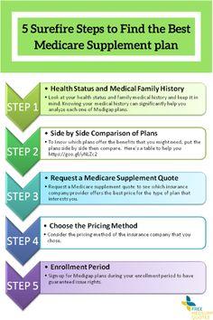 Insurance Meme, Insurance Marketing, Health Insurance, Retirement Strategies, Retirement Advice, Retirement Planning, Senior Health Care, Music And The Brain, Types Of Planning