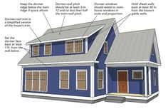 I'm planning to add a shed dormer to my house. What are the different ways to tie the shed roof into the existing roof? Mike Guertin, a contributing editor for Fine Homebuilding, explains the different ways to tie shed dormers into an existing roof. Dormer Roof, Shed Dormer, Dormer Windows, Dormer House, Attic Apartment, Attic Rooms, Attic Spaces, Attic Bathroom, Boy Rooms
