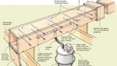 bending wood the easy way