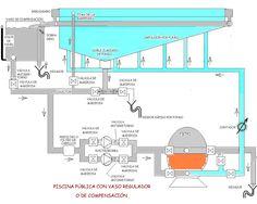 Swimming pool details dwg autocad drawing for Detalle constructivo piscina desbordante