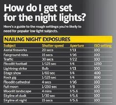 Night exposures
