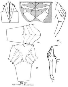 Pointed Shoulder Pattern/Technique - CLOTHING
