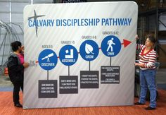 The Children's Ministry at Calvary Baptist in Dothan Al created this simple and VERY effective way of explaining the pathway to discipleship. Displays that work.