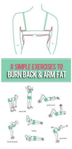 How to Lose Back and Arm Fat.