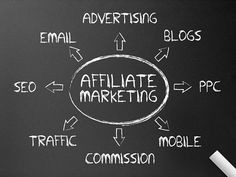 How to make money online as an affiliate marketing beginner? Now if you're reading this article, I'm sure maybe you've read some books on how to make money Sales Strategy, Digital Marketing Strategy, Seo Marketing, Sales And Marketing, Affiliate Marketing, Online Marketing, Make Easy Money, Make Money Online, What To Sell