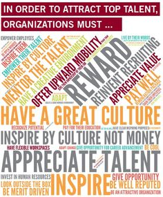 05/15/14: In order to attract top talent organizations must __________________.