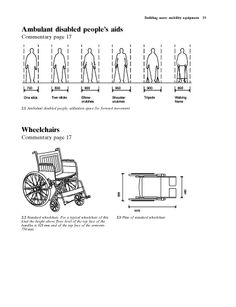 universal design French Architecture, Architecture Design, Human Dimension, Architectural Engineering, Aging In Place, Bamboo Design, Disabled People, Design Research, Environment Design