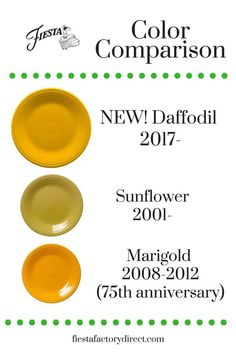How does Fiesta Dinnerware's 2017 color, Daffodil, compare to Sunflower and Marigold? Check it out! And learn more about Daffodil at www. Available mid-June 2017 at retailers nationwide and www. Vintage Dishware, Vintage Pottery, Vintage Kitchen, Fiesta Ware Colors, Fiesta Kitchen, Creative Colour, Homer Laughlin, Mellow Yellow, Vintage Colors