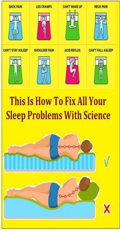 Sleeping in a proper posture is extremely important in order to get a good night's rest. Your sleeping habits can affect your overall health, especially since you spend about a third of your life sleeping