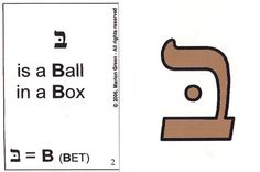 a way to learn Hebrew that may work for almost any learning style