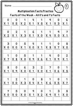 Multiplication Facts Worksheets and Schedules Multiplication Facts Worksheets, Multiplication Practice, Math Facts, Rocket Math, Math Fact Fluency, Homeschool Math, Homeschooling, Math Practices, Math For Kids