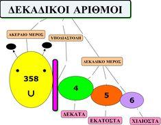 Σχετική εικόνα Map, Education, Location Map, Maps, Onderwijs, Learning