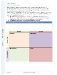 Use A Swot Analysis Document To Evaluate Potential Initiatives