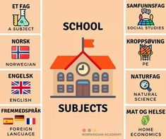 Norway Travel Guide, Norwegian Words, Learning Languages Tips, Norway Language, Study Notes, Denmark, Vocabulary, Scandinavian, Destinations