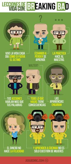 Lecciones de vida con Breaking Bad.