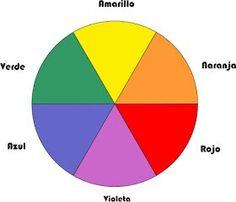 Círculo de colores