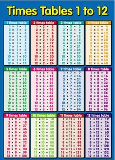 times table worksheets 1 12
