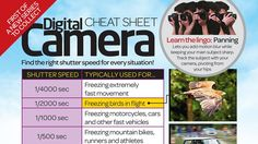 Cheat sheet: Which shutter speed should you be using? | Digital Camera World