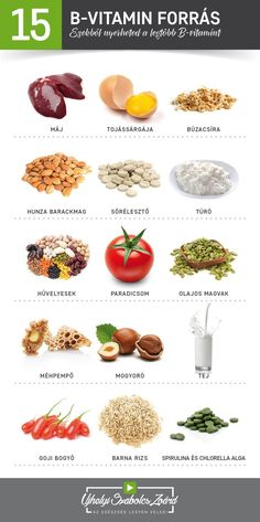 Vitamin B2 Foods, Side Fat Workout, Forever Living Products, Fat To Fit, Spirulina, Healthy Lifestyle, Vitamins, Food And Drink, Health Fitness
