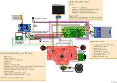 All-in-one install guide Arcade, Raspberry Pi Projects, Electronics Projects, Sd Card, Arduino, All In One, Zero, Diagram, Game Boy