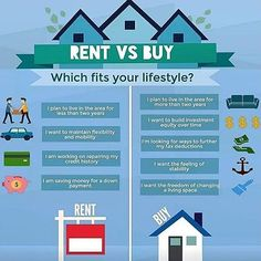 The hardest decision when moving do you rent or do you buy? Either way a Realtor can help you find place that's just right for you. 🏡 . . #home #rent #buy #realestate #realtor #delaware #wilmingtondelaware #wilmingtonde #infographic #thursday