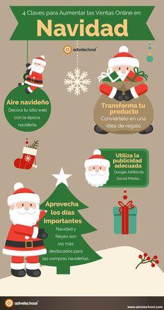 4 Claves para Aumentar las Ventas Online en Navidad y terminar bien el año.