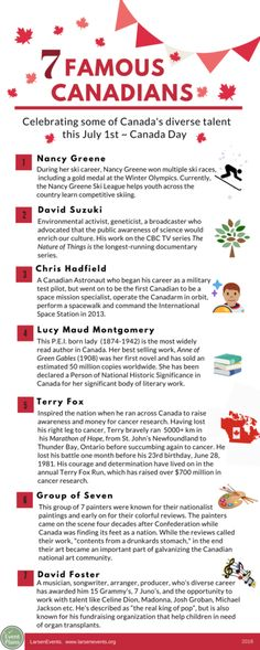 Canadian Things, I Am Canadian, Canadian History, Canadian Bacon, Canada Facts For Kids, Quotes For Kids, Quotes Children, Canadian Social Studies, All About Canada